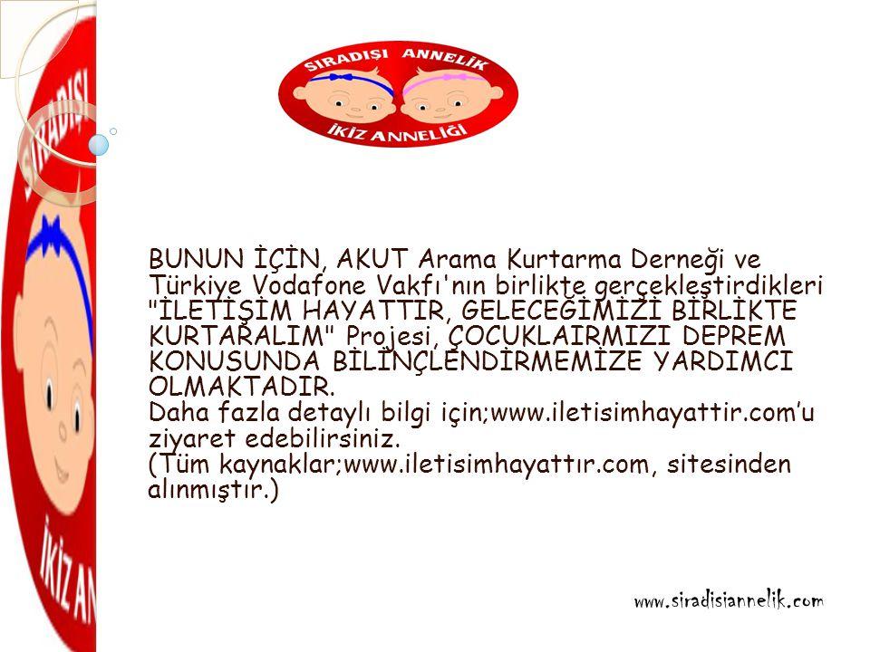 BUNUN İÇİN, AKUT Arama Kurtarma Derneği ve Türkiye Vodafone Vakfı nın birlikte gerçekleştirdikleri İLETİŞİM HAYATTIR, GELECEĞİMİZİ BİRLİKTE KURTARALIM Projesi, ÇOCUKLAIRMIZI DEPREM KONUSUNDA BİLİNÇLENDİRMEMİZE YARDIMCI OLMAKTADIR.
