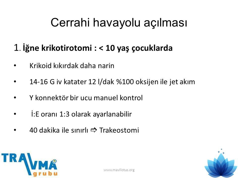 Cerrahi havayolu açılması 1. İğne krikotirotomi : < 10 yaş çocuklarda • Krikoid kıkırdak daha narin • 14-16 G iv katater 12 l/dak %100 oksijen ile jet