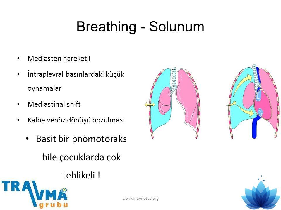 Breathing - Solunum • Mediasten hareketli • İntraplevral basınlardaki küçük oynamalar • Mediastinal shift • Kalbe venöz dönüşü bozulması • Basit bir p