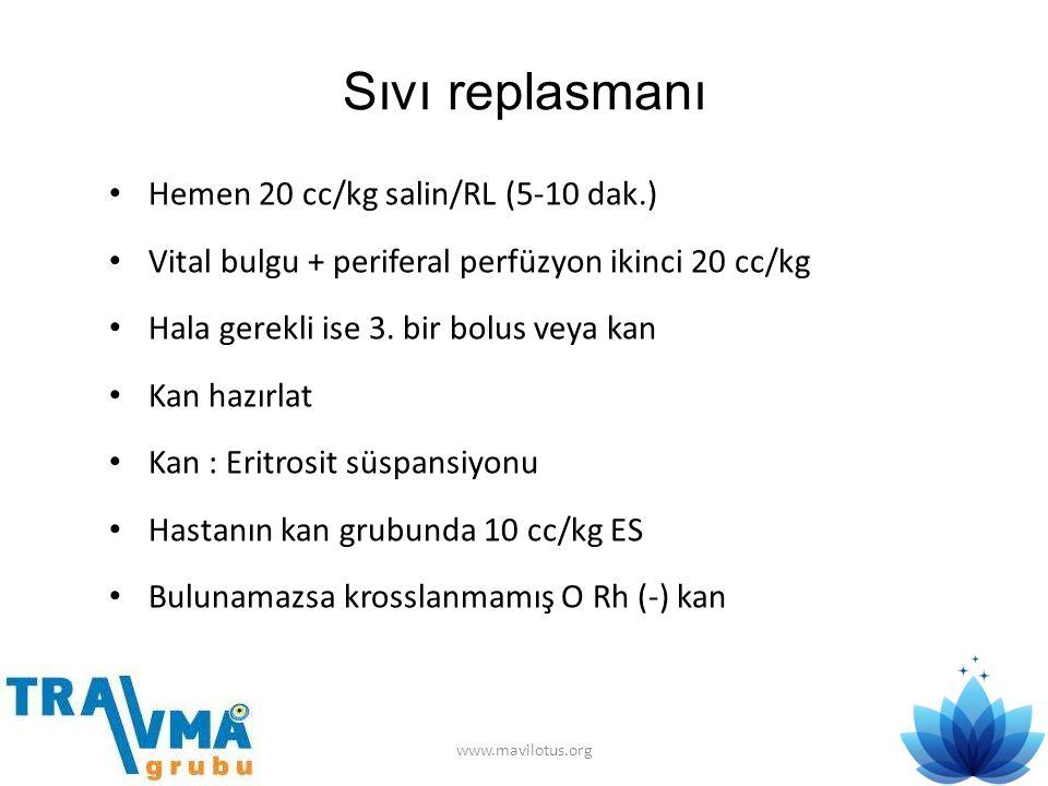 Sıvı replasmanı • Hemen 20 cc/kg salin/RL (5-10 dak.) • Vital bulgu + periferal perfüzyon ikinci 20 cc/kg • Hala gerekli ise 3. bir bolus veya kan • K