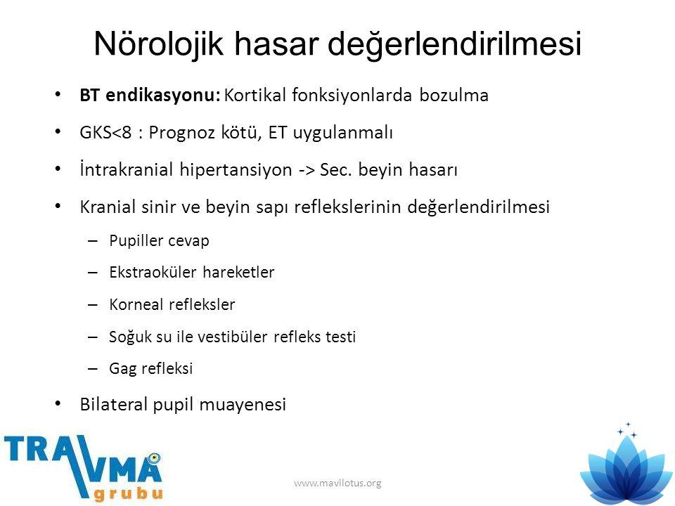 Nörolojik hasar değerlendirilmesi • BT endikasyonu: Kortikal fonksiyonlarda bozulma • GKS<8 : Prognoz kötü, ET uygulanmalı • İntrakranial hipertansiyo