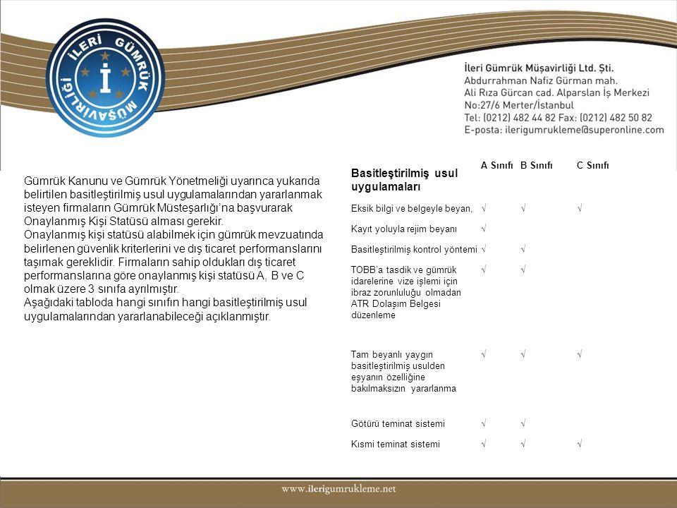 Basitleştirilmiş usul uygulamaları A SınıfıB SınıfıC Sınıfı Eksik bilgi ve belgeyle beyan,√√√ Kayıt yoluyla rejim beyanı√ Basitleştirilmiş kontrol yön