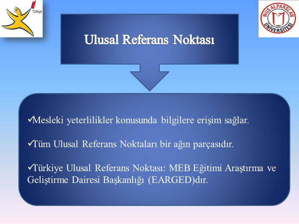  Mesleki yeterlilikler konusunda bilgilere erişim sağlar.  Tüm Ulusal Referans Noktaları bir ağın parçasıdır.  Türkiye Ulusal Referans Noktası: MEB