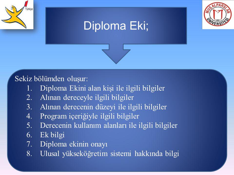 Diploma Eki; Sekiz bölümden oluşur: 1.Diploma Ekini alan kişi ile ilgili bilgiler 2.Alınan dereceyle ilgili bilgiler 3.Alınan derecenin düzeyi ile ilg