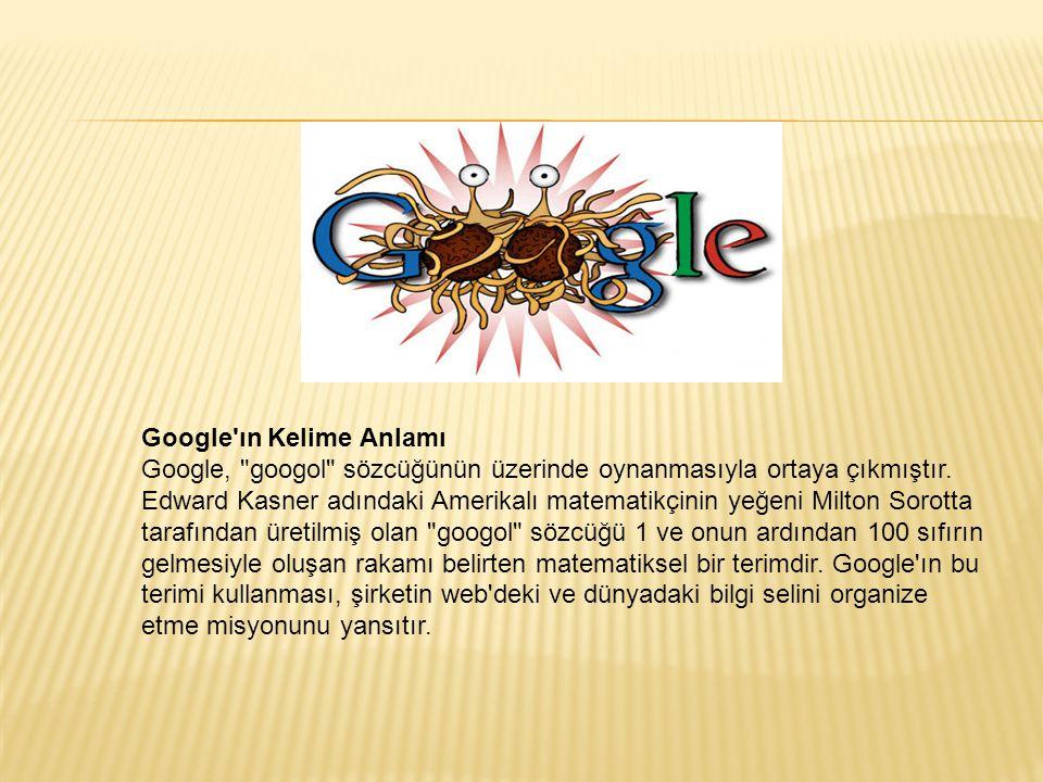 Google'ın Kelime Anlamı Google,