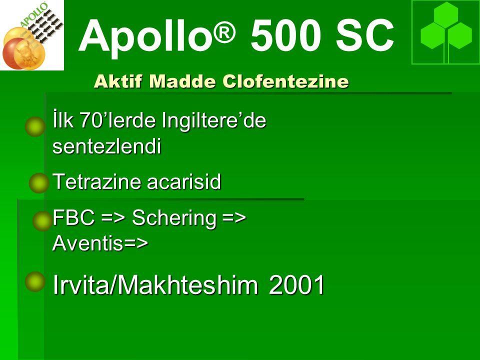 Aktif Madde Clofentezine İlk 70'lerde Ingiltere'de sentezlendi Tetrazine acarisid FBC => Schering => Aventis=> Irvita/Makhteshim 2001 Apollo ® 500 SC