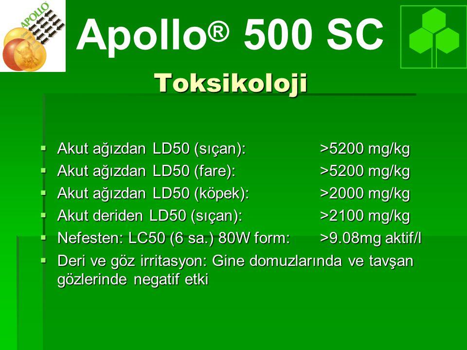 Toksikoloji  Akut ağızdan LD50 (sıçan): >5200 mg/kg  Akut ağızdan LD50 (fare):>5200 mg/kg  Akut ağızdan LD50 (köpek):>2000 mg/kg  Akut deriden LD50 (sıçan):>2100 mg/kg  Nefesten: LC50 (6 sa.) 80W form: >9.08mg aktif/l  Deri ve göz irritasyon: Gine domuzlarında ve tavşan gözlerinde negatif etki Apollo ® 500 SC