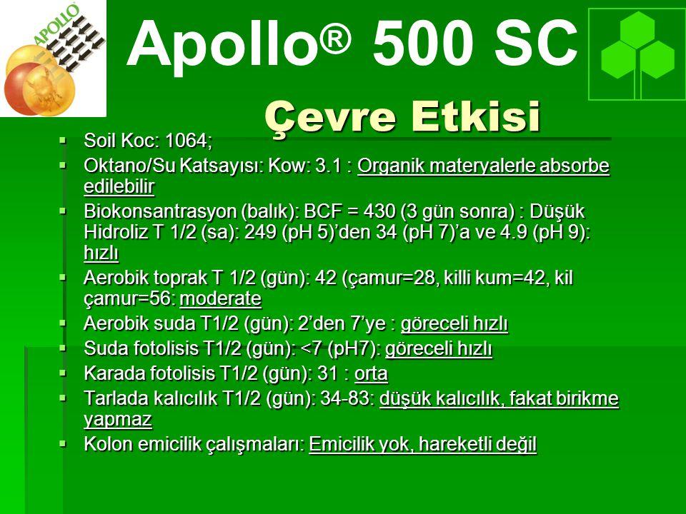  Soil Koc: 1064;  Oktano/Su Katsayısı: Kow: 3.1 : Organik materyalerle absorbe edilebilir  Biokonsantrasyon (balık): BCF = 430 (3 gün sonra) : Düşük Hidroliz T 1/2 (sa): 249 (pH 5)'den 34 (pH 7)'a ve 4.9 (pH 9): hızlı  Aerobik toprak T 1/2 (gün): 42 (çamur=28, killi kum=42, kil çamur=56: moderate  Aerobik suda T1/2 (gün): 2'den 7'ye : göreceli hızlı  Suda fotolisis T1/2 (gün): <7 (pH7): göreceli hızlı  Karada fotolisis T1/2 (gün): 31 : orta  Tarlada kalıcılık T1/2 (gün): 34-83: düşük kalıcılık, fakat birikme yapmaz  Kolon emicilik çalışmaları: Emicilik yok, hareketli değil Apollo ® 500 SC Çevre Etkisi
