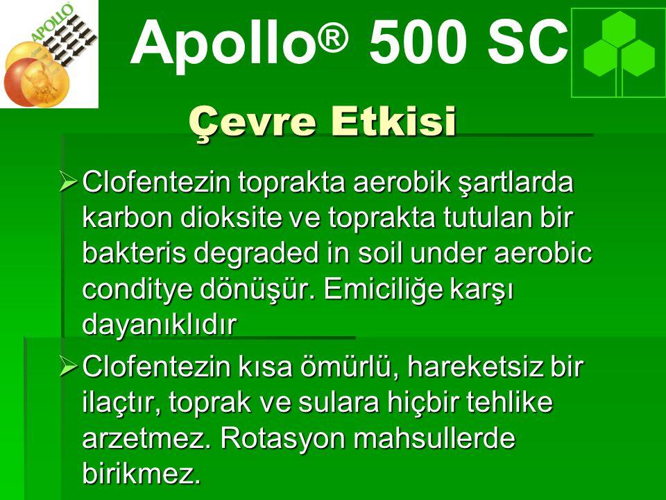  Clofentezin toprakta aerobik şartlarda karbon dioksite ve toprakta tutulan bir bakteris degraded in soil under aerobic conditye dönüşür. Emiciliğe k