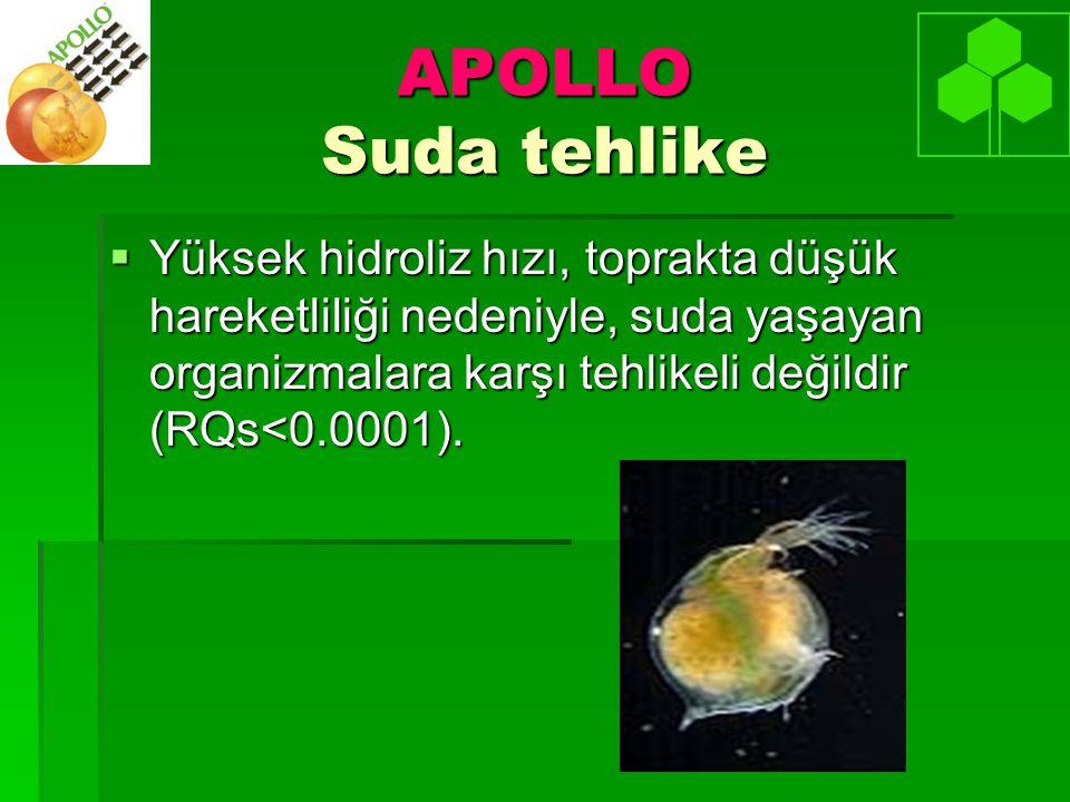 APOLLO Suda tehlike  Yüksek hidroliz hızı, toprakta düşük hareketliliği nedeniyle, suda yaşayan organizmalara karşı tehlikeli değildir (RQs<0.0001).