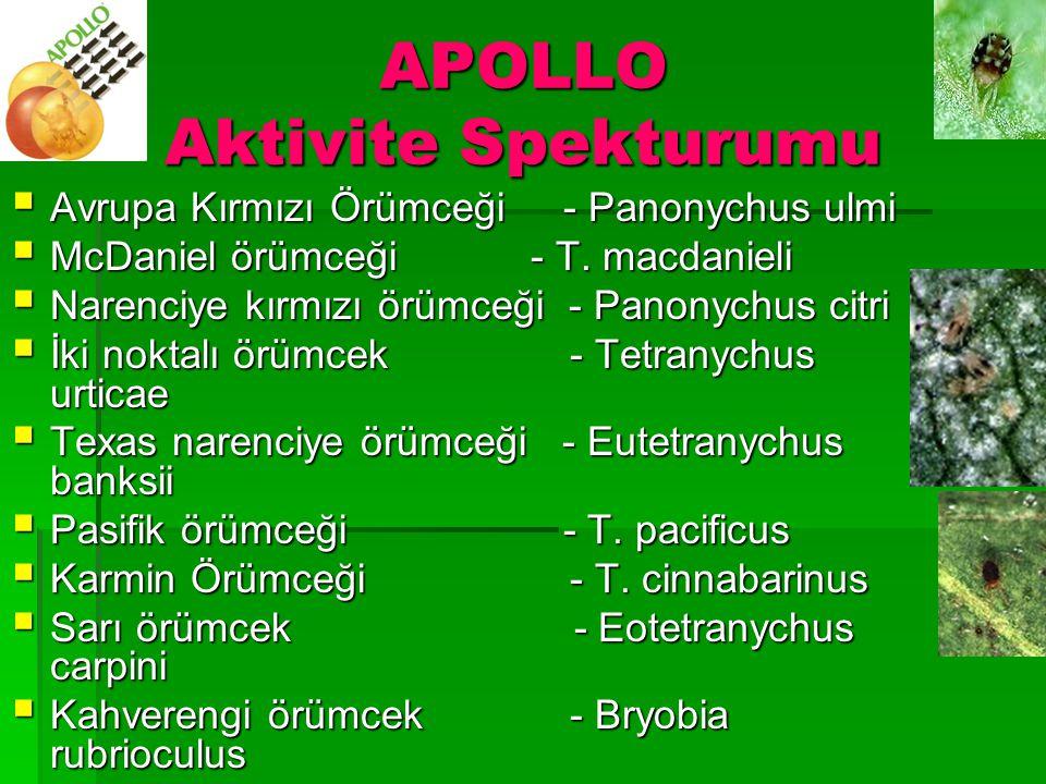 APOLLO Aktivite Spekturumu  Avrupa Kırmızı Örümceği - Panonychus ulmi  McDaniel örümceği - T.
