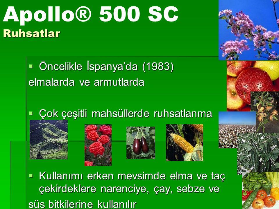 Ruhsatlar Apollo® 500 SC Ruhsatlar  Öncelikle İspanya'da (1983) elmalarda ve armutlarda  Çok çeşitli mahsüllerde ruhsatlanma  Kullanımı erken mevsimde elma ve taç çekirdeklere narenciye, çay, sebze ve süs bitkilerine kullanılır
