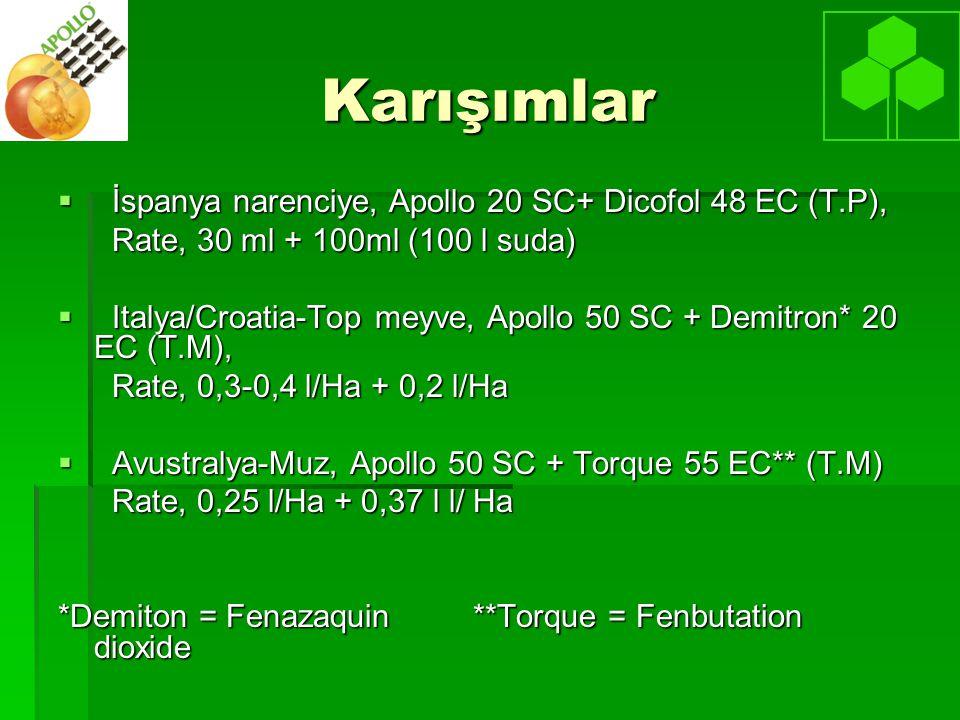 Karışımlar  İspanya narenciye, Apollo 20 SC+ Dicofol 48 EC (T.P), Rate, 30 ml + 100ml (100 l suda) Rate, 30 ml + 100ml (100 l suda)  Italya/Croatia-