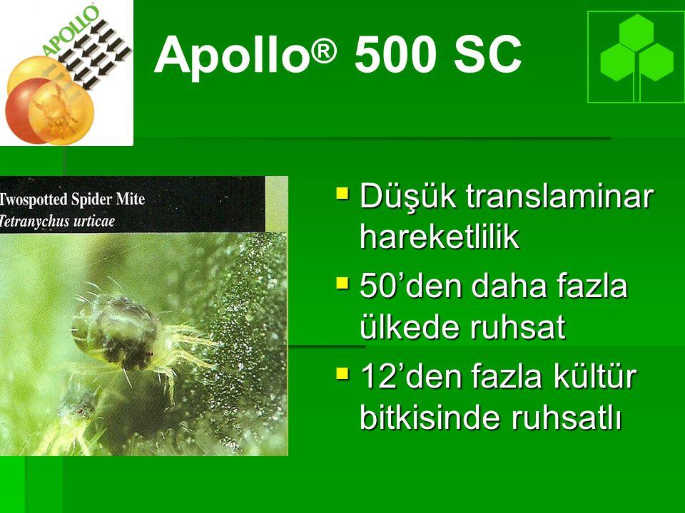  Düşük translaminar hareketlilik  50'den daha fazla ülkede ruhsat  12'den fazla kültür bitkisinde ruhsatlı Apollo ® 500 SC