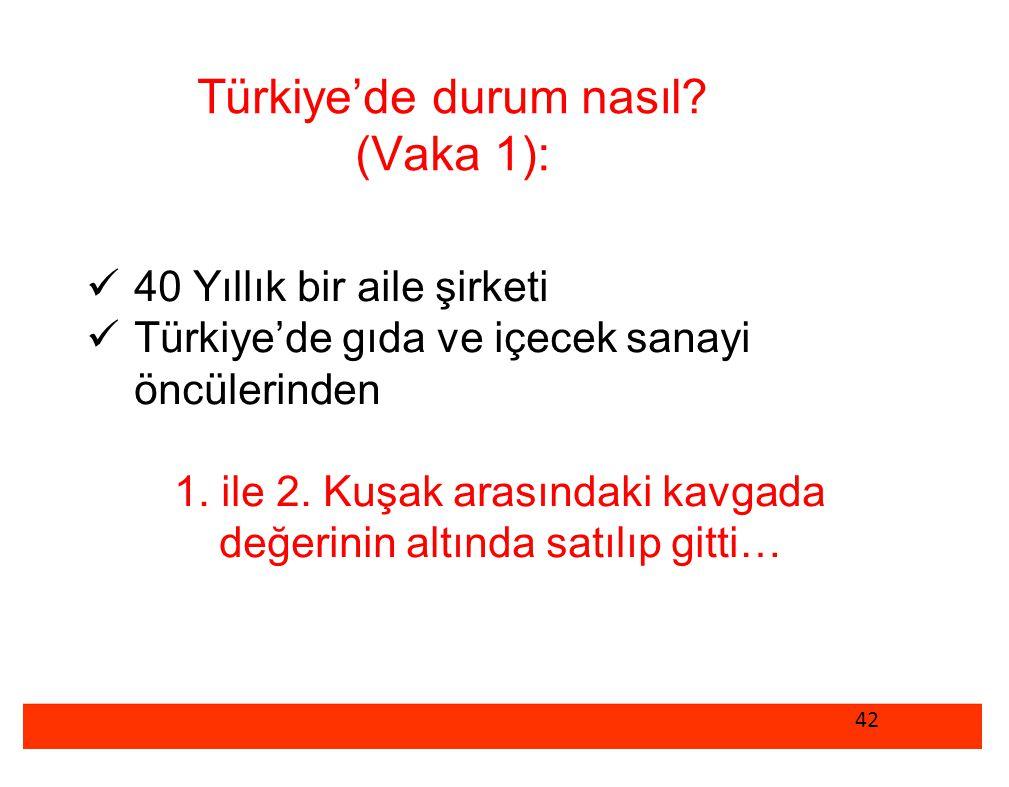 Türkiye'de durum nasıl? (Vaka 1):  40 Yıllık bir aile şirketi  Türkiye'de gıda ve içecek sanayi öncülerinden 1. ile 2. Kuşak arasındaki kavgada değe