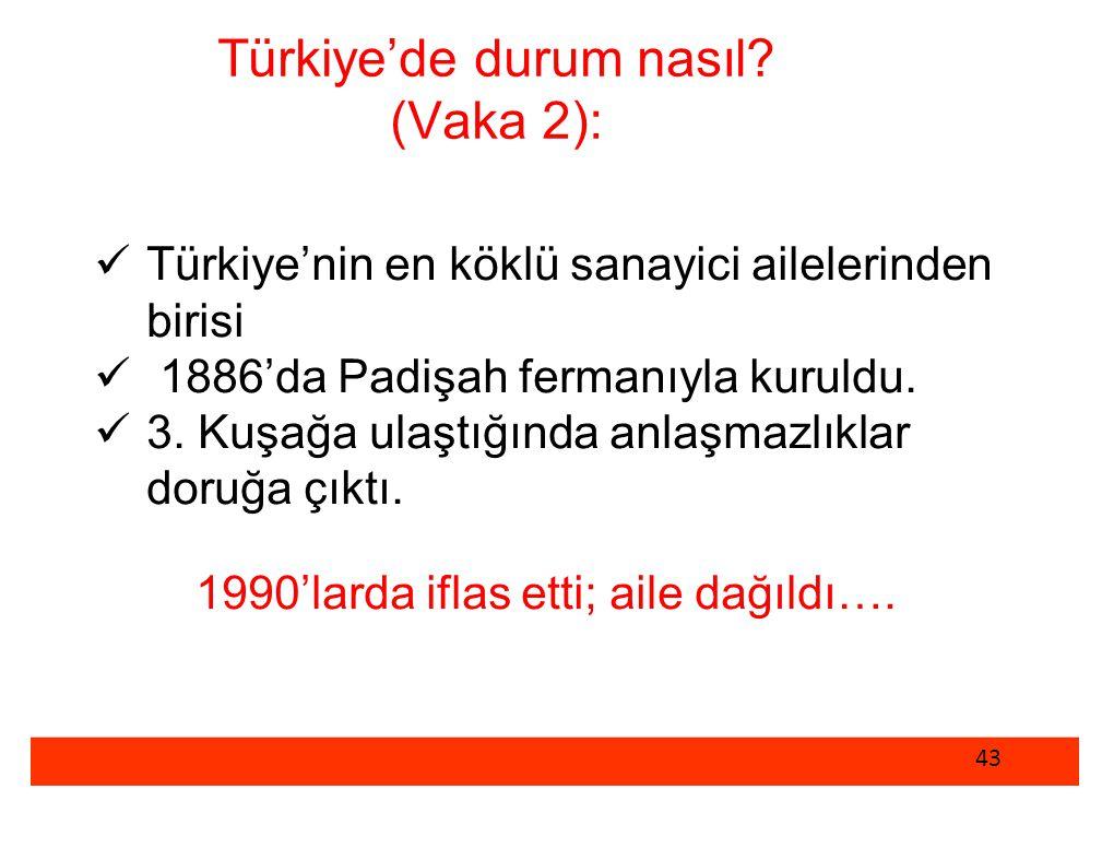 Türkiye'de durum nasıl? (Vaka 2):  Türkiye'nin en köklü sanayici ailelerinden birisi  1886'da Padişah fermanıyla kuruldu.  3. Kuşağa ulaştığında an