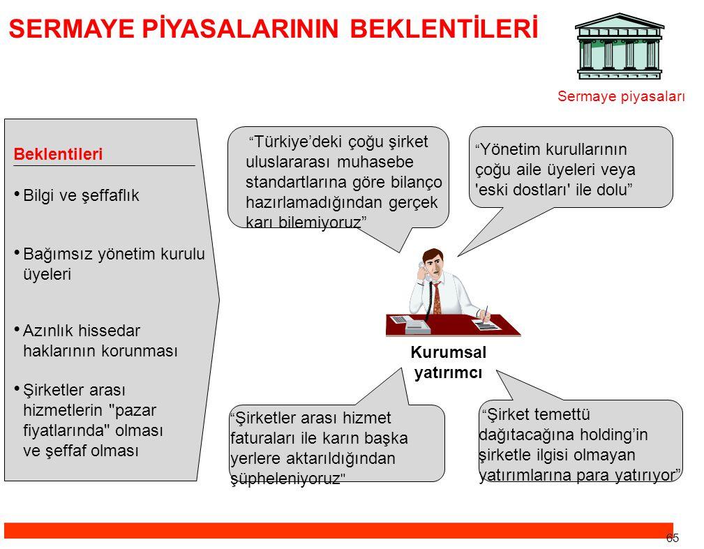 """"""" Türkiye'deki çoğu şirket uluslararası muhasebe standartlarına göre bilanço hazırlamadığından gerçek karı bilemiyoruz"""" Kurumsal yatırımcı Beklentiler"""