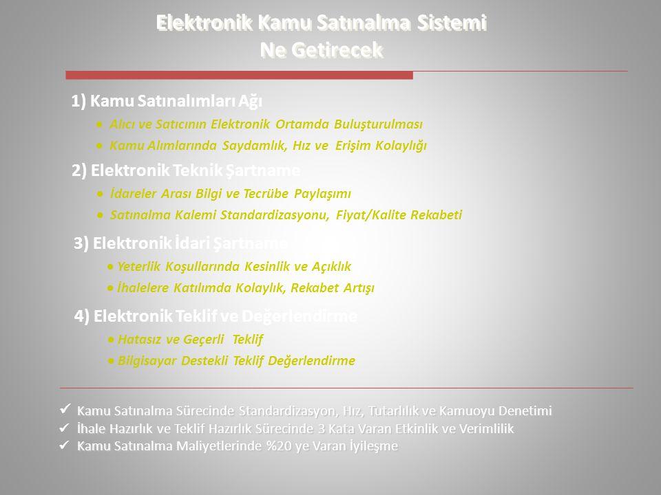 Elektronik İhale Yol Haritası Kamu Satınalımlarında Elektronik Dönüşüm Süreci İhtiyacın Belirlenmesi Elektronik İhale Platformu Elektronik Teklif Tekl