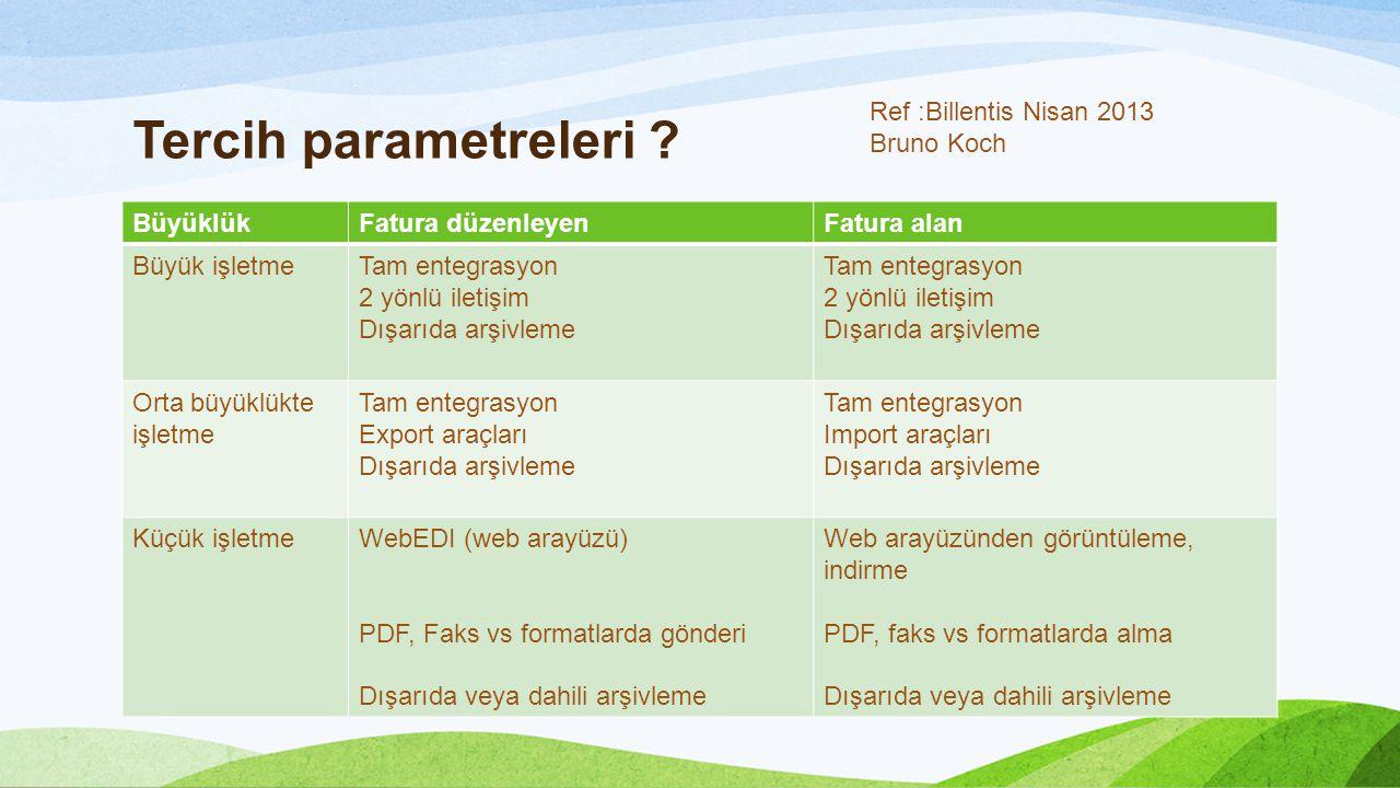 Tercih parametreleri .