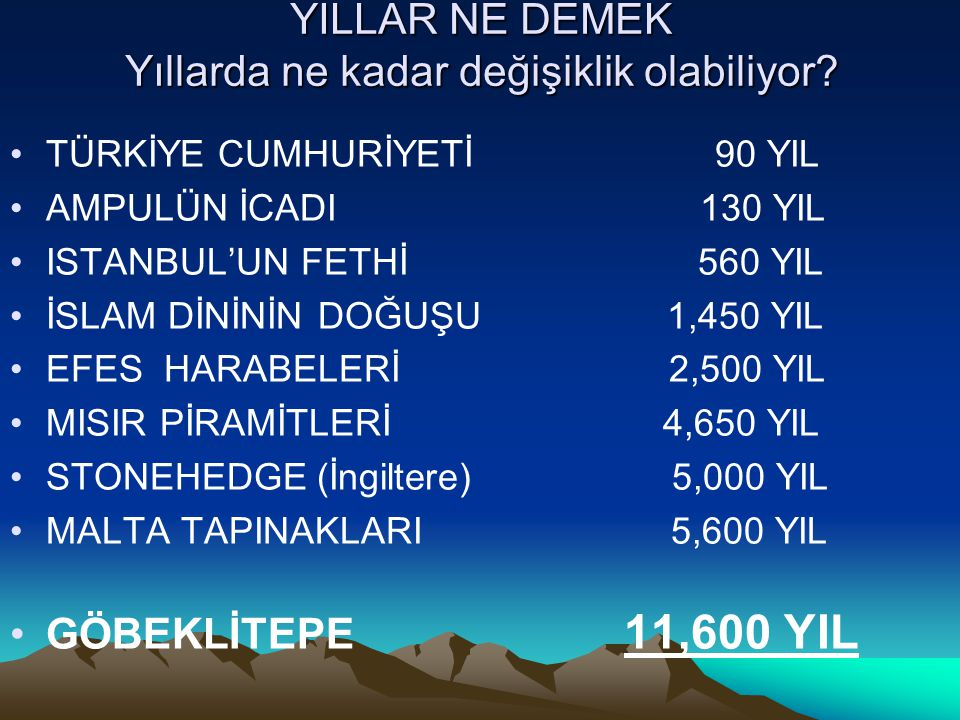 •TÜRKİYE CUMHURİYETİ 90 YIL •AMPULÜN İCADI 130 YIL •ISTANBUL'UN FETHİ 560 YIL •İSLAM DİNİNİN DOĞUŞU 1,450 YIL •EFES HARABELERİ 2,500 YIL •MISIR PİRAMİ
