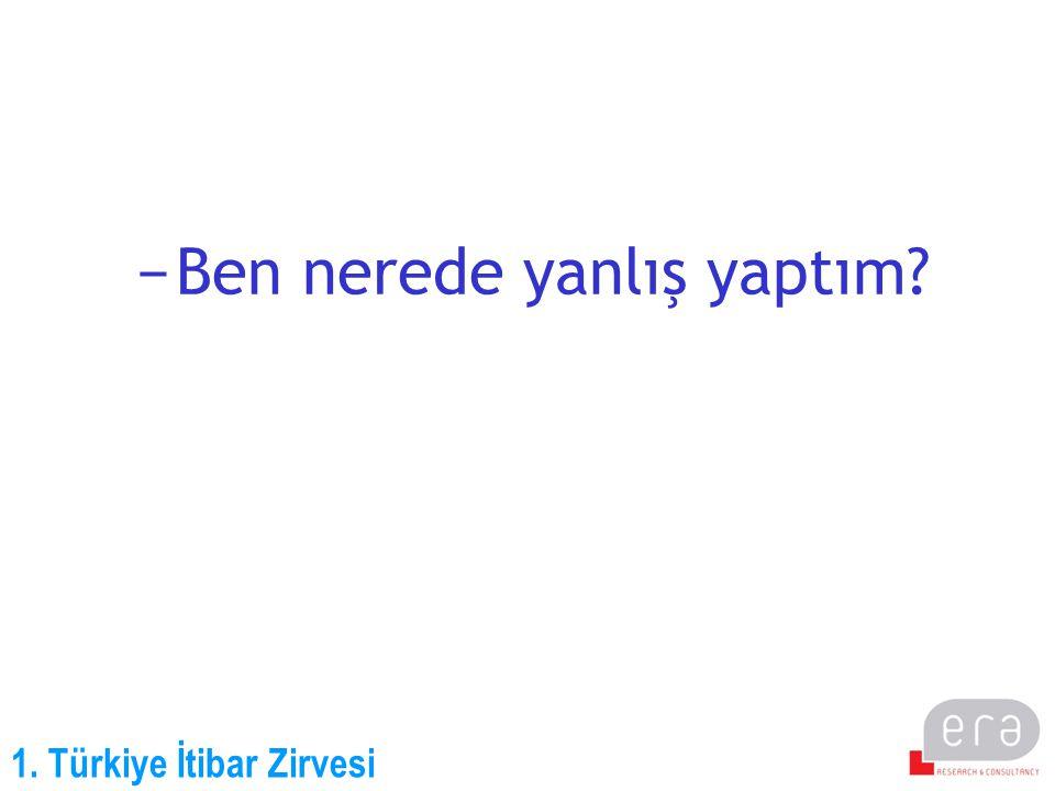 1. Türkiye İtibar Zirvesi −Ben nerede yanlış yaptım?