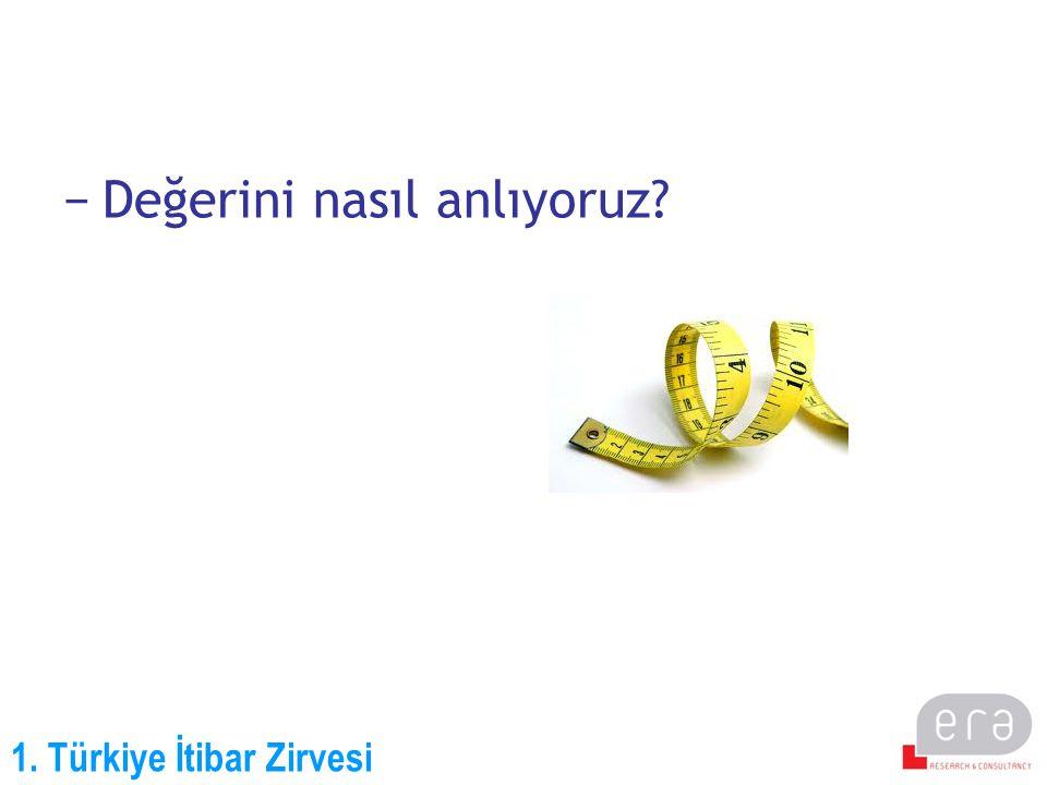 1. Türkiye İtibar Zirvesi