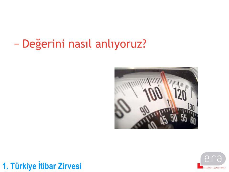 1. Türkiye İtibar Zirvesi Teşekkür ederim.