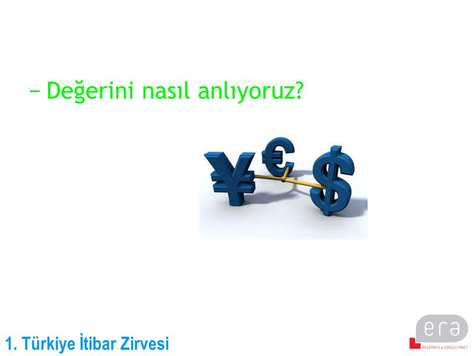 1.Türkiye İtibar Zirvesi Hangi mesajları vermeliyiz.