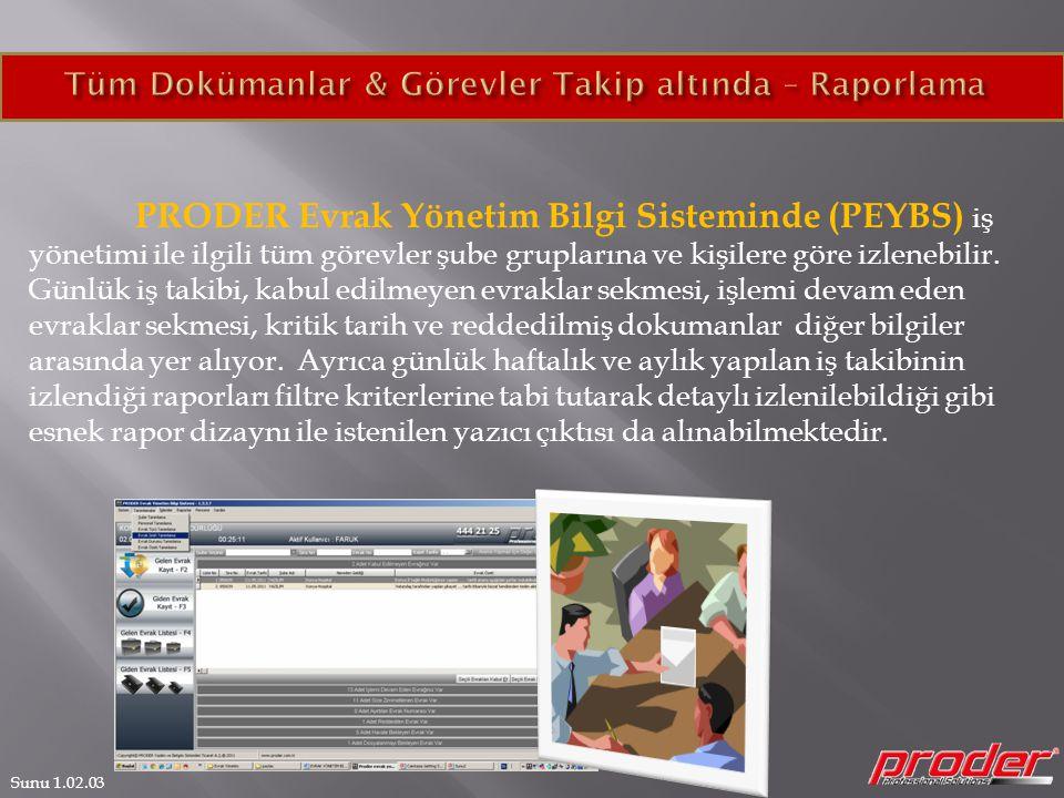 Sunu 1.02.03 PRODER Evrak Yönetim Bilgi Sisteminde (PEYBS) iş yönetimi ile ilgili tüm görevler şube gruplarına ve kişilere göre izlenebilir. Günlük iş