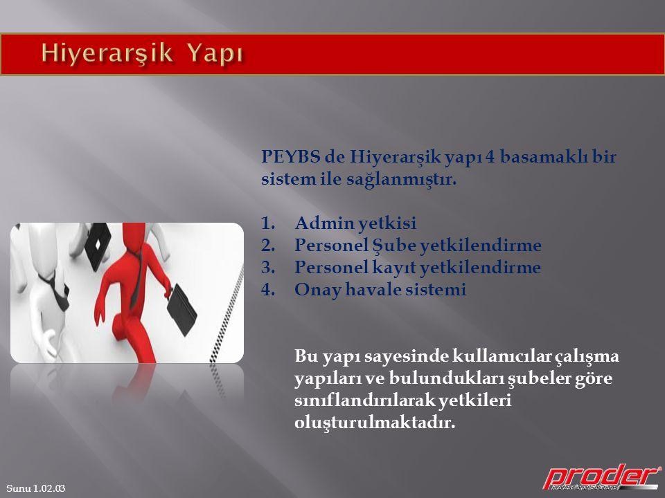 Sunu 1.02.03 PEYBS de Hiyerarşik yapı 4 basamaklı bir sistem ile sağlanmıştır. 1.Admin yetkisi 2.Personel Şube yetkilendirme 3.Personel kayıt yetkilen