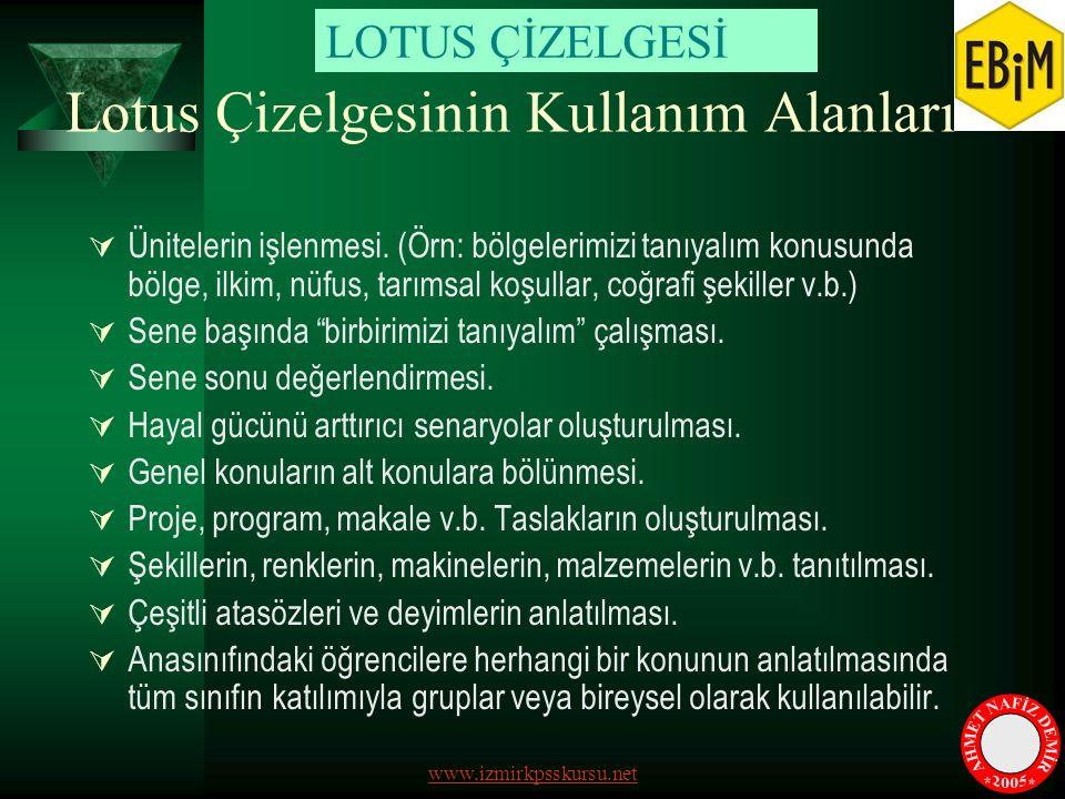 Lotus Çizelgesinin Kullanım Alanları  Ünitelerin işlenmesi. (Örn: bölgelerimizi tanıyalım konusunda bölge, ilkim, nüfus, tarımsal koşullar, coğrafi ş