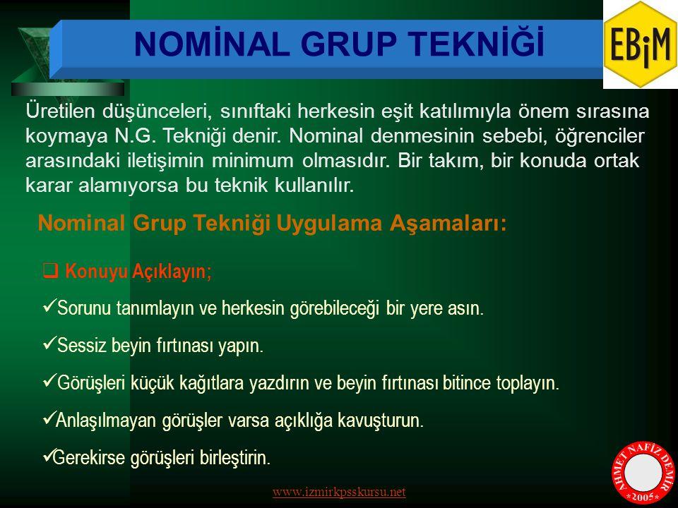 NOMİNAL GRUP TEKNİĞİ Üretilen düşünceleri, sınıftaki herkesin eşit katılımıyla önem sırasına koymaya N.G. Tekniği denir. Nominal denmesinin sebebi, öğ