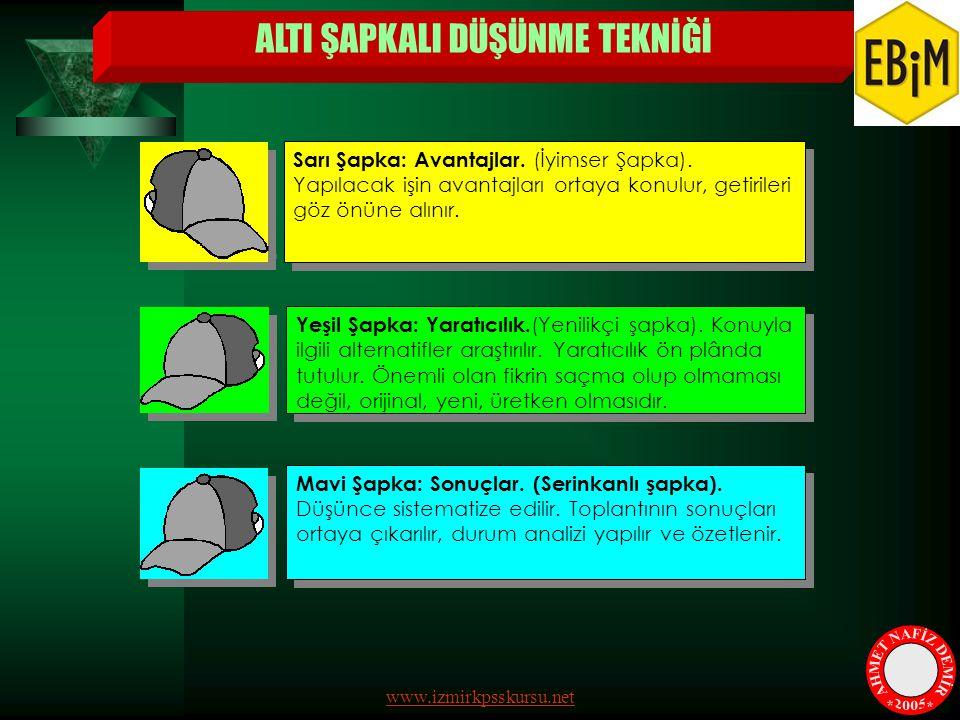 ALTI ŞAPKALI DÜŞÜNME TEKNİĞİ Sarı Şapka: Avantajlar. (İyimser Şapka). Yapılacak işin avantajları ortaya konulur, getirileri göz önüne alınır. Yeşil Şa