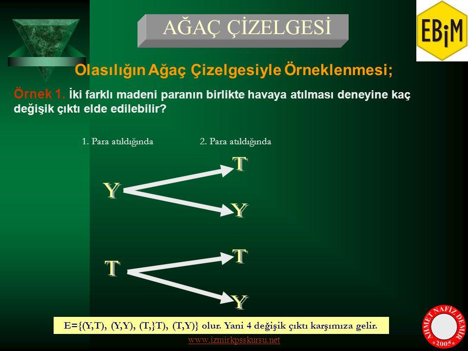 AĞAÇ ÇİZELGESİ Olasılığın Ağaç Çizelgesiyle Örneklenmesi; Örnek 1. İki farklı madeni paranın birlikte havaya atılması deneyine kaç değişik çıktı elde