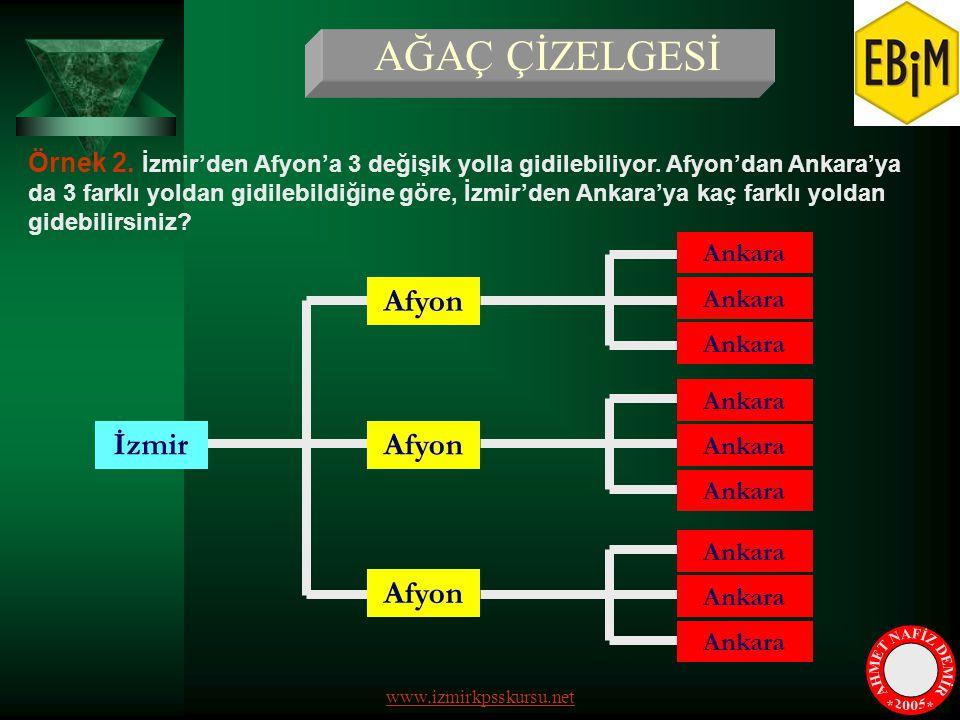 AĞAÇ ÇİZELGESİ Örnek 2. İzmir'den Afyon'a 3 değişik yolla gidilebiliyor. Afyon'dan Ankara'ya da 3 farklı yoldan gidilebildiğine göre, İzmir'den Ankara
