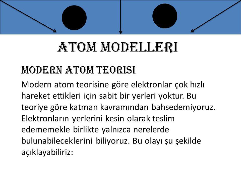 Atom modelleri Modern atom teorisi Modern atom teorisine göre elektronlar çok hızlı hareket ettikleri için sabit bir yerleri yoktur. Bu teoriye göre k
