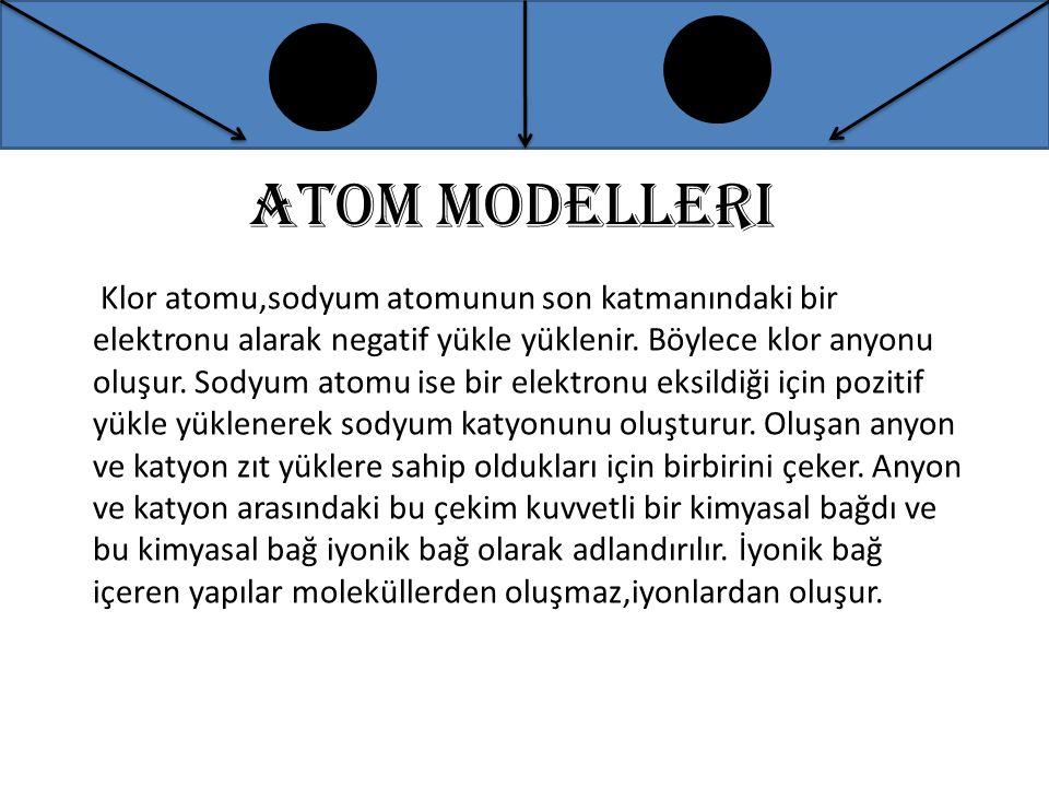 Atom modelleri Klor atomu,sodyum atomunun son katmanındaki bir elektronu alarak negatif yükle yüklenir. Böylece klor anyonu oluşur. Sodyum atomu ise b
