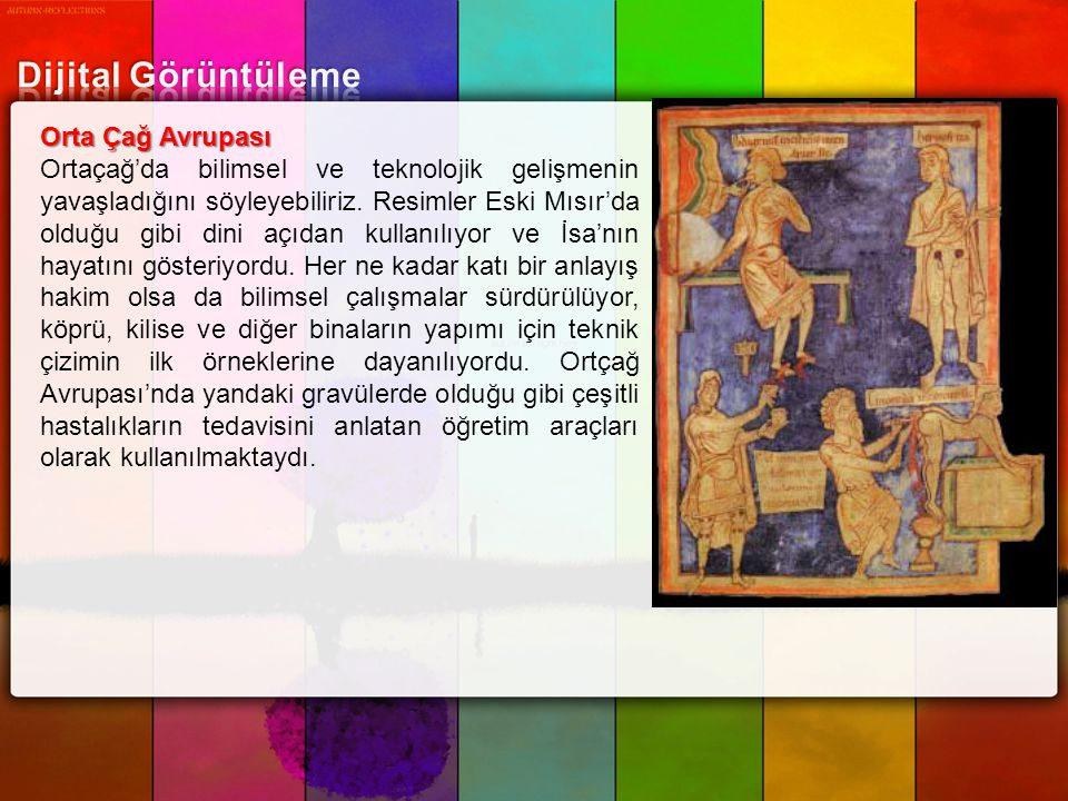 Orta Çağ Avrupası Ortaçağ'da bilimsel ve teknolojik gelişmenin yavaşladığını söyleyebiliriz. Resimler Eski Mısır'da olduğu gibi dini açıdan kullanılıy