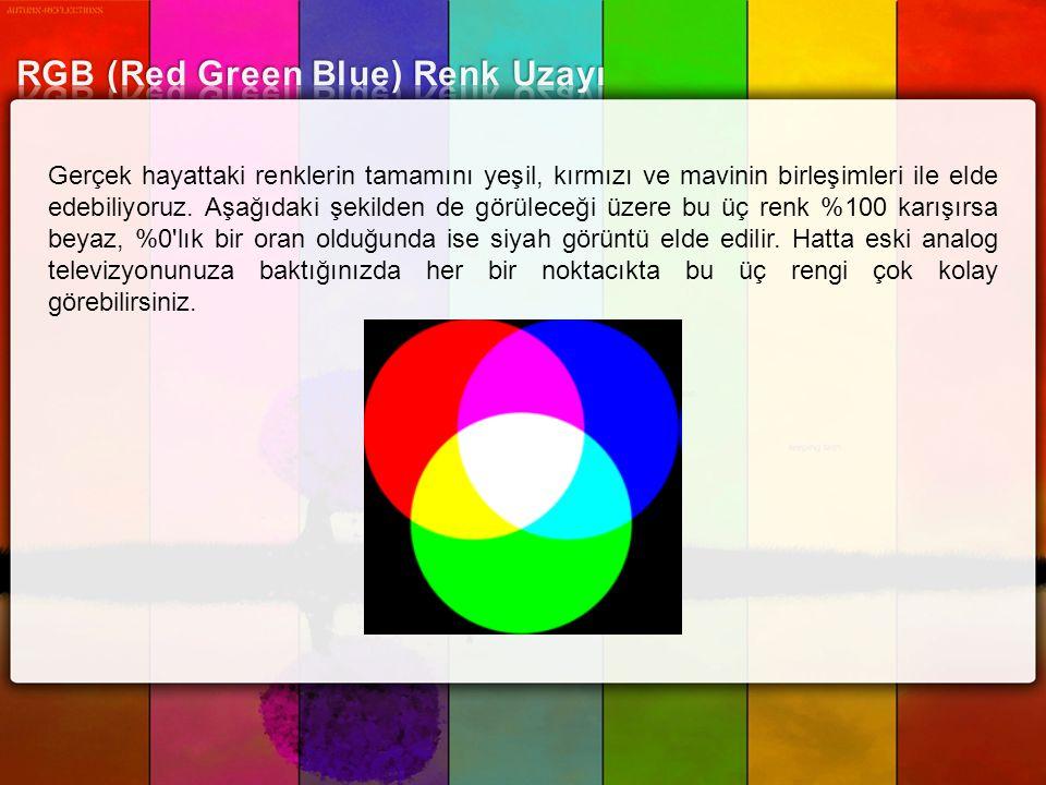 Gerçek hayattaki renklerin tamamını yeşil, kırmızı ve mavinin birleşimleri ile elde edebiliyoruz. Aşağıdaki şekilden de görüleceği üzere bu üç renk %1