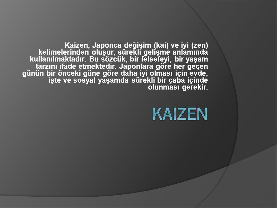 Kaizen, Japonca değişim (kai) ve iyi (zen) kelimelerinden oluşur, sürekli gelişme anlamında kullanılmaktadır. Bu sözcük, bir felsefeyi, bir yaşam tarz