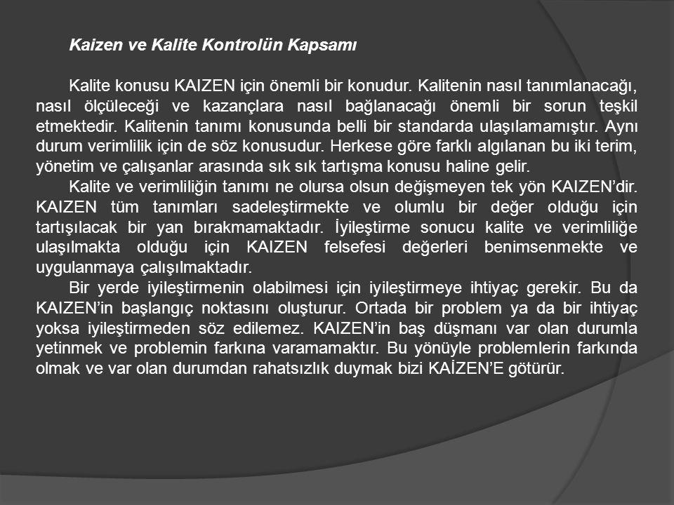 Kaizen ve Kalite Kontrolün Kapsamı Kalite konusu KAIZEN için önemli bir konudur. Kalitenin nasıl tanımlanacağı, nasıl ölçüleceği ve kazançlara nasıl b