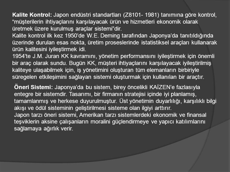 """Kalite Kontrol: Japon endüstri standartları (Z8101- 1981) tanımına göre kontrol, """"müşterilerin ihtiyaçlarını karşılayacak ürün ve hizmetleri ekonomik"""