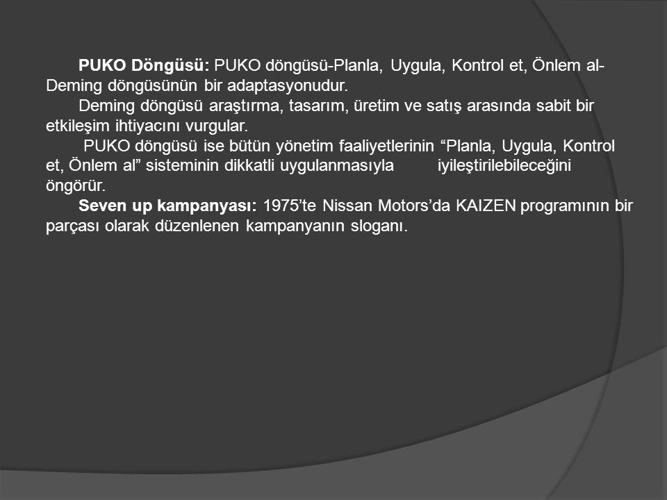 PUKO Döngüsü: PUKO döngüsü-Planla, Uygula, Kontrol et, Önlem al- Deming döngüsünün bir adaptasyonudur. Deming döngüsü araştırma, tasarım, üretim ve sa