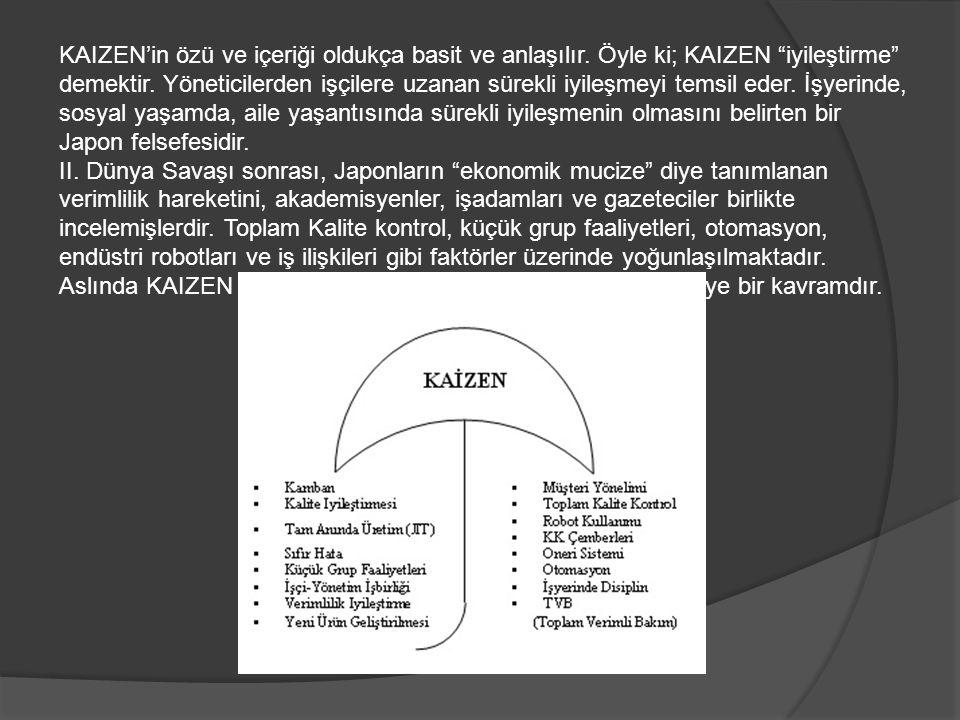 """KAIZEN'in özü ve içeriği oldukça basit ve anlaşılır. Öyle ki; KAIZEN """"iyileştirme"""" demektir. Yöneticilerden işçilere uzanan sürekli iyileşmeyi temsil"""