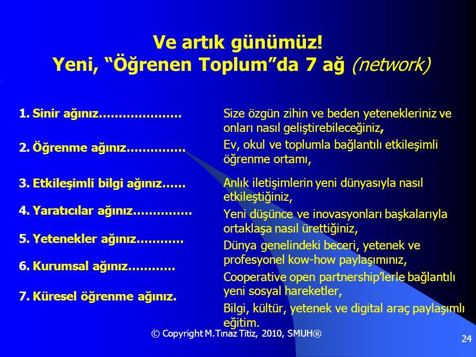 """© Copyright M.Tınaz Titiz, 2010, SMUH® 24 Ve artık günümüz! Yeni, """"Öğrenen Toplum""""da 7 ağ (network) 1.Sinir ağınız………………… 2.Öğrenme ağınız…………… 3.Etki"""