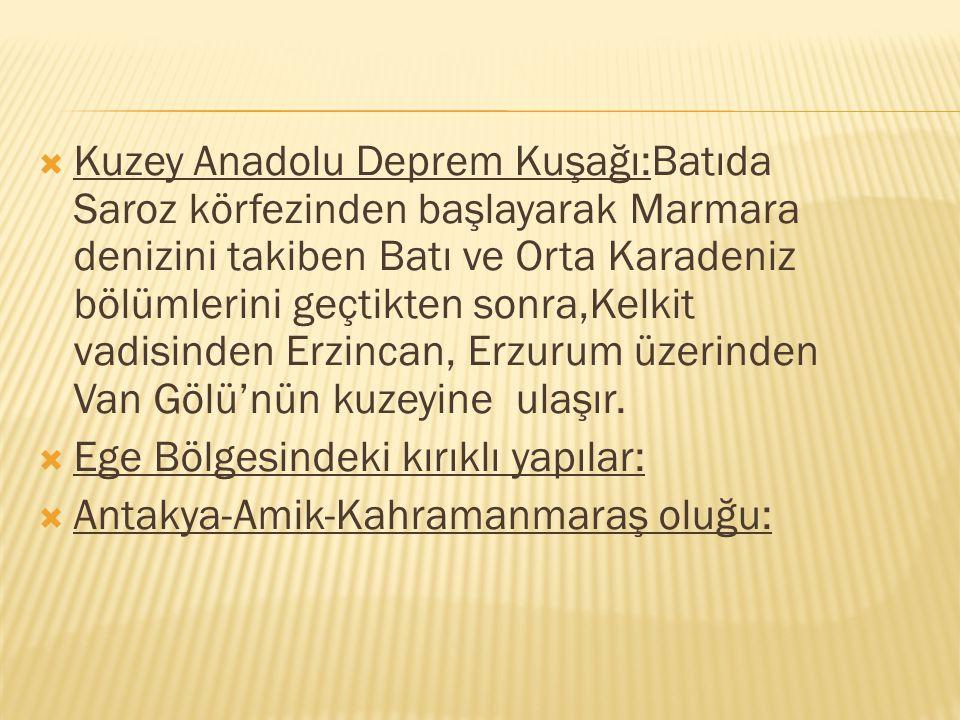  Kuzey Anadolu Deprem Kuşağı:Batıda Saroz körfezinden başlayarak Marmara denizini takiben Batı ve Orta Karadeniz bölümlerini geçtikten sonra,Kelkit v