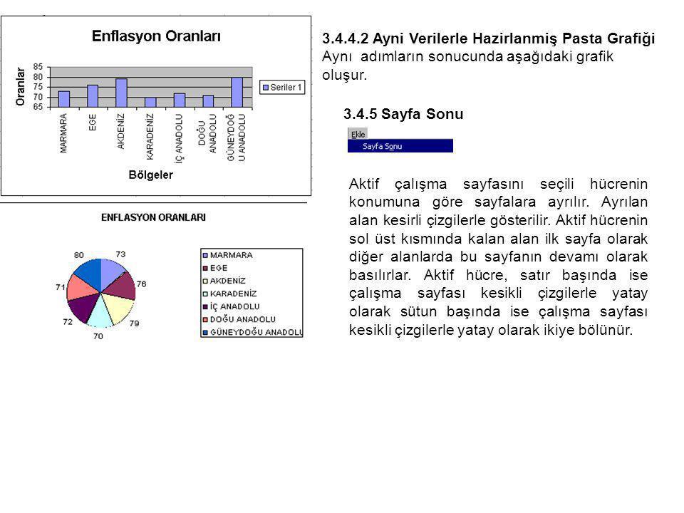 3.4.4.2 Ayni Verilerle Hazirlanmiş Pasta Grafiği Aynı adımların sonucunda aşağıdaki grafik oluşur.