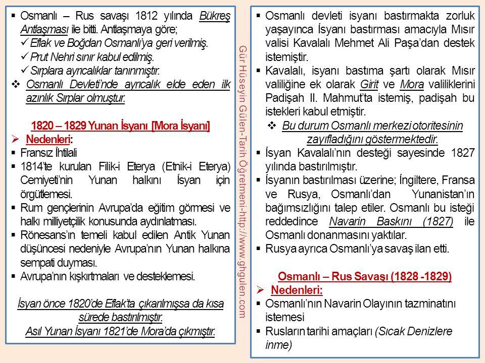  Osmanlı, Denge politikası yürütemediği, Yeniçeri Ocağının yeni kaldırılmış olması ve donanma eksikliği gibi nedenler ile yenilmiştir.