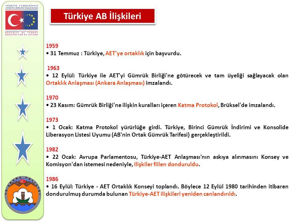1959 • 31 Temmuz : Türkiye, AET'ye ortaklık için başvurdu. 1963 • 12 Eylül: Türkiye ile AET'yi Gümrük Birliği'ne götürecek ve tam üyeliği sağlayacak o