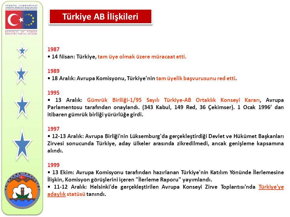 1987 • 14 Nisan: Türkiye, tam üye olmak üzere müracaat etti. 1989 • 18 Aralık: Avrupa Komisyonu, Türkiye'nin tam üyelik başvurusunu red etti. 1995 • 1